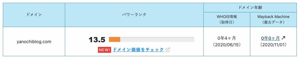 HTML名刺について